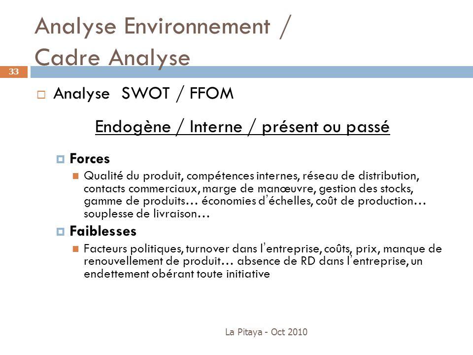 Analyse Environnement / Cadre Analyse La Pitaya - Oct 2010 33 Analyse SWOT / FFOM Endogène / Interne / présent ou passé Forces Qualité du produit, com