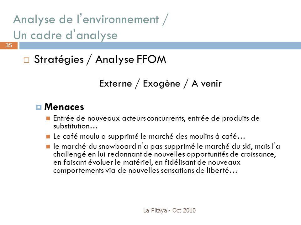 Analyse de lenvironnement / Un cadre danalyse La Pitaya - Oct 2010 35 Stratégies / Analyse FFOM Externe / Exogène / A venir Menaces Entrée de nouveaux