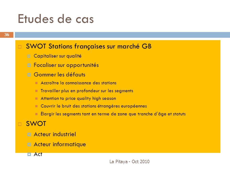 Etudes de cas SWOT Stations françaises sur marché GB Capitaliser sur qualité Focaliser sur opportunités Gommer les défauts Accroître la connaissance d