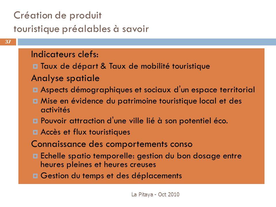 Création de produit touristique préalables à savoir La Pitaya - Oct 2010 37 Indicateurs clefs: Taux de départ & Taux de mobilité touristique Analyse s