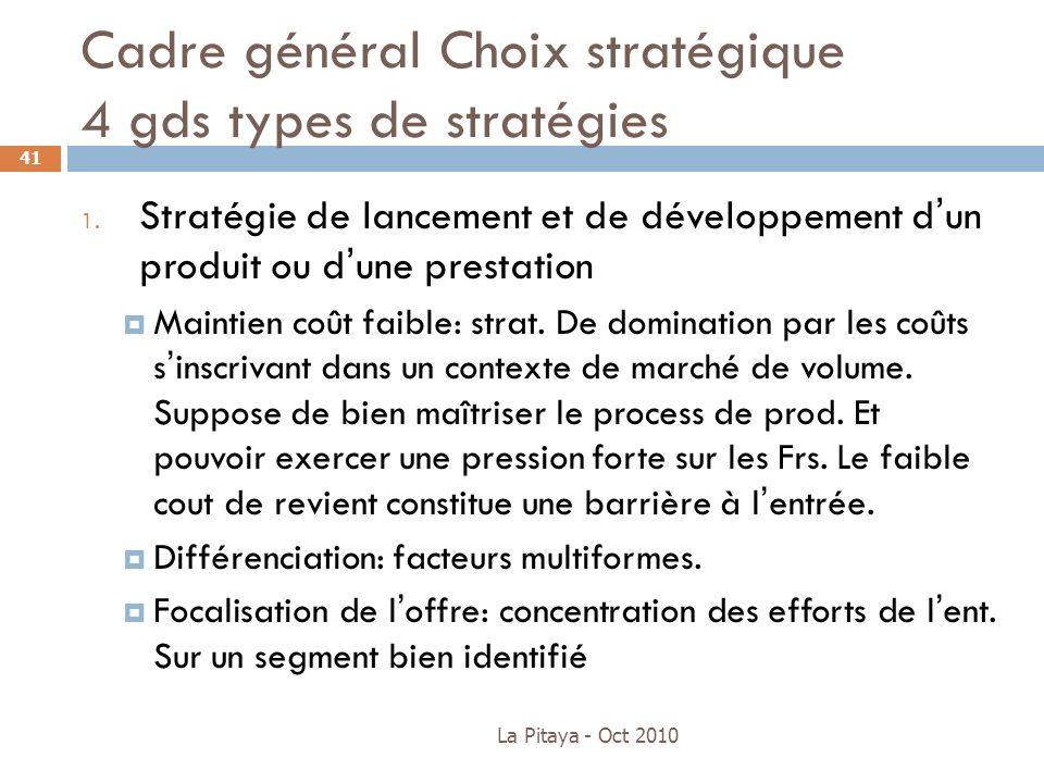 Cadre général Choix stratégique 4 gds types de stratégies 1. Stratégie de lancement et de développement dun produit ou dune prestation Maintien coût f