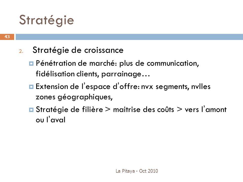 Stratégie 2. Stratégie de croissance Pénétration de marché: plus de communication, fidélisation clients, parrainage… Extension de lespace doffre: nvx