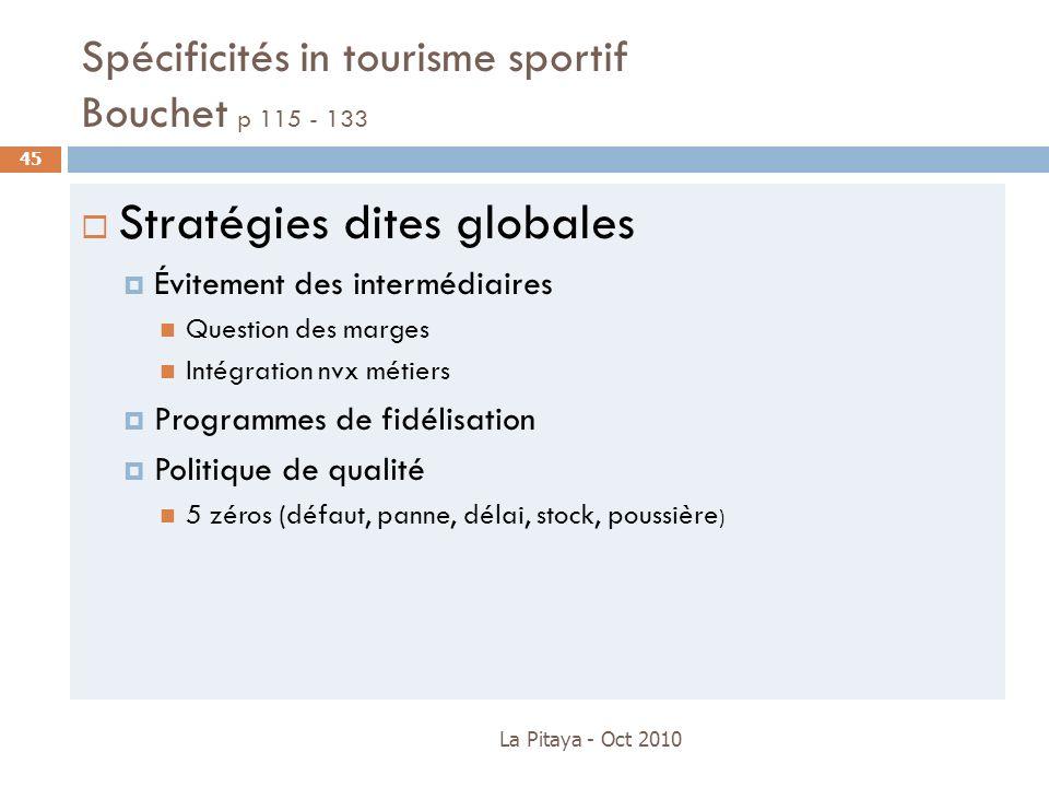 Spécificités in tourisme sportif Bouchet p 115 - 133 Stratégies dites globales Évitement des intermédiaires Question des marges Intégration nvx métier