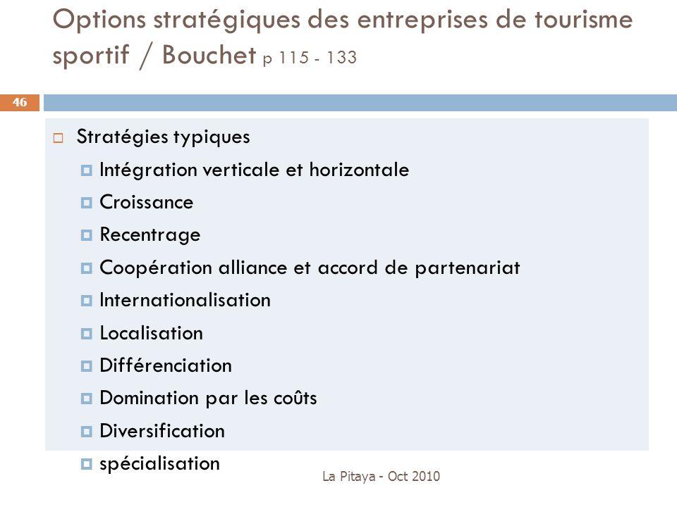 Options stratégiques des entreprises de tourisme sportif / Bouchet p 115 - 133 Stratégies typiques Intégration verticale et horizontale Croissance Rec