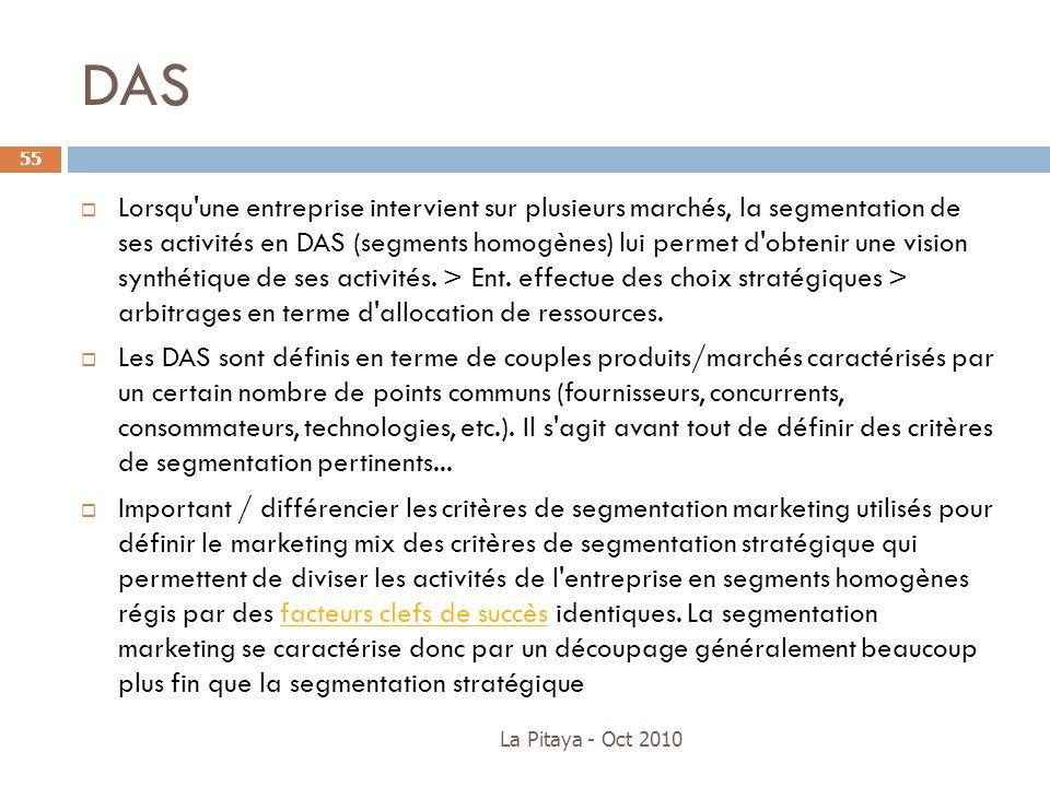DAS Lorsqu'une entreprise intervient sur plusieurs marchés, la segmentation de ses activités en DAS (segments homogènes) lui permet d'obtenir une visi