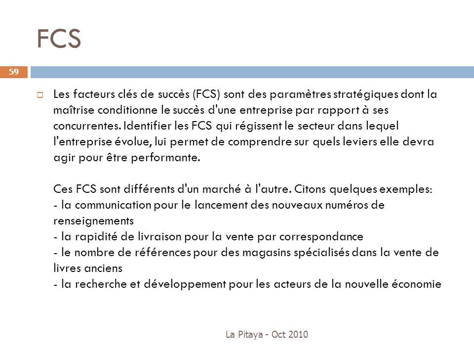 FCS Les facteurs clés de succès (FCS) sont des paramètres stratégiques dont la maîtrise conditionne le succès d'une entreprise par rapport à ses concu