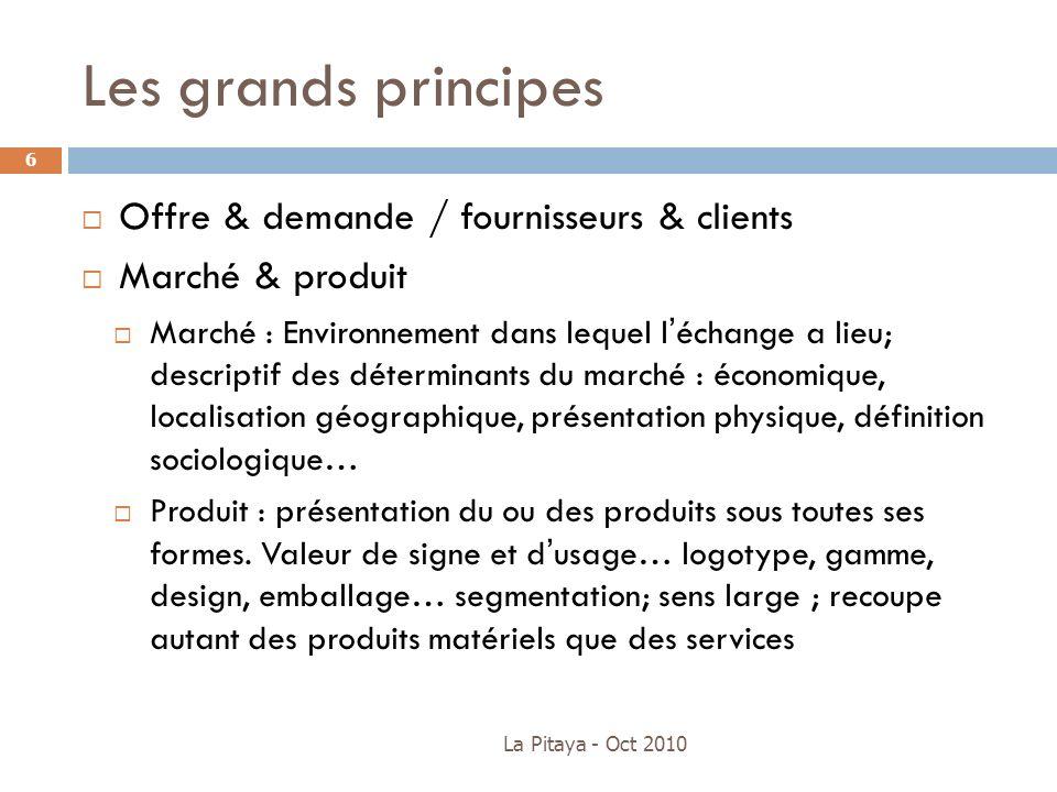 Les grands principes La Pitaya - Oct 2010 6 Offre & demande / fournisseurs & clients Marché & produit Marché : Environnement dans lequel léchange a li