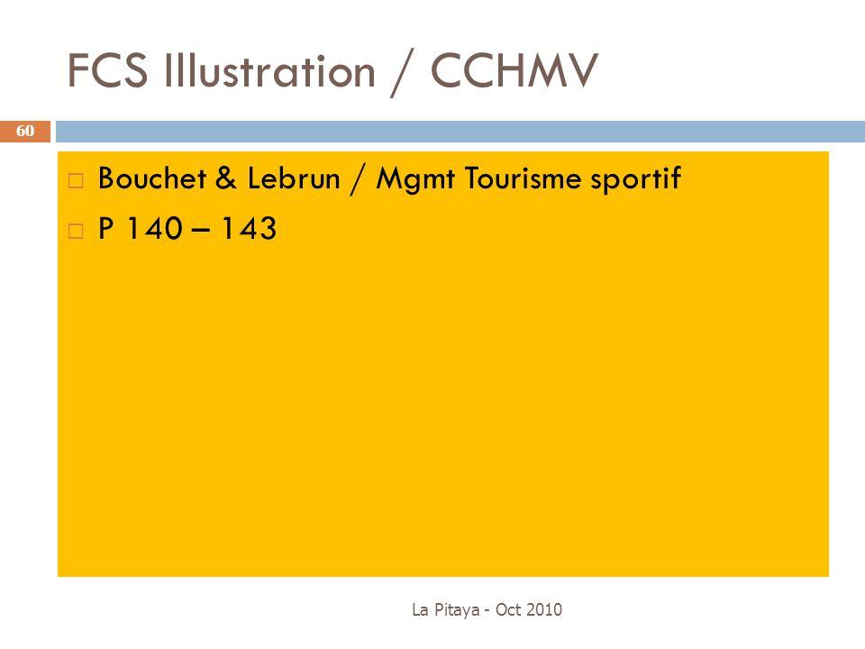 FCS Illustration / CCHMV Bouchet & Lebrun / Mgmt Tourisme sportif P 140 – 143 La Pitaya - Oct 2010 60