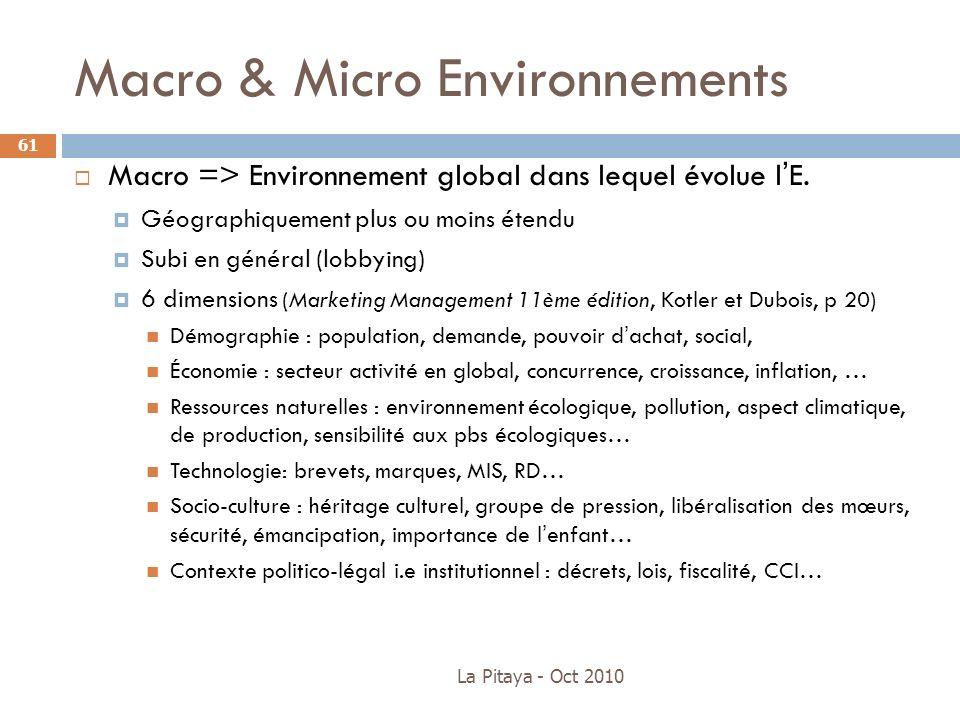 La Pitaya - Oct 2010 61 Macro => Environnement global dans lequel évolue lE. Géographiquement plus ou moins étendu Subi en général (lobbying) 6 dimens
