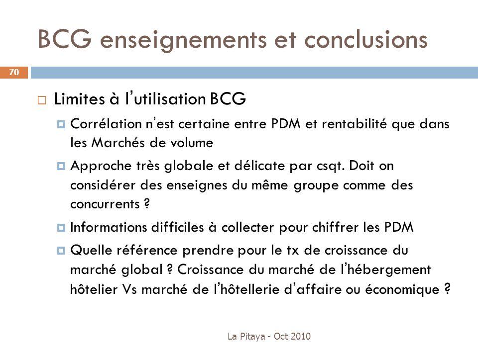 BCG enseignements et conclusions Limites à lutilisation BCG Corrélation nest certaine entre PDM et rentabilité que dans les Marchés de volume Approche