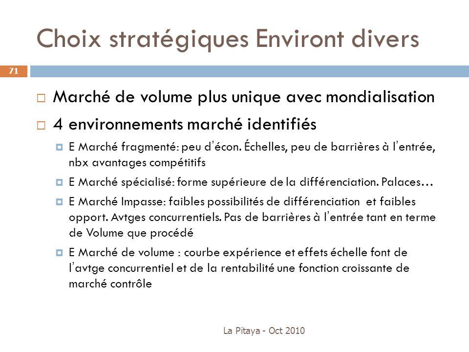 Choix stratégiques Environt divers Marché de volume plus unique avec mondialisation 4 environnements marché identifiés E Marché fragmenté: peu décon.