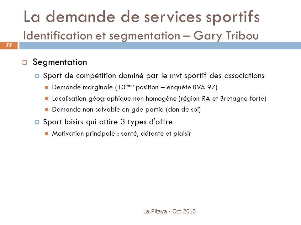 La demande de services sportifs Identification et segmentation – Gary Tribou Segmentation Sport de compétition dominé par le mvt sportif des associati
