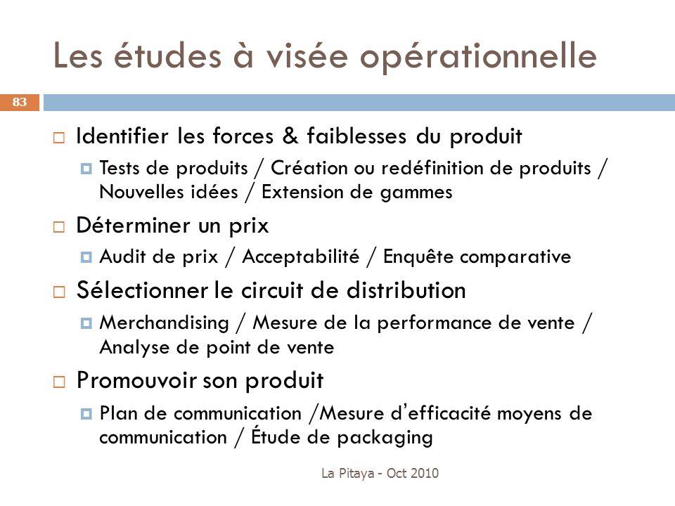 La Pitaya - Oct 2010 83 Identifier les forces & faiblesses du produit Tests de produits / Création ou redéfinition de produits / Nouvelles idées / Ext