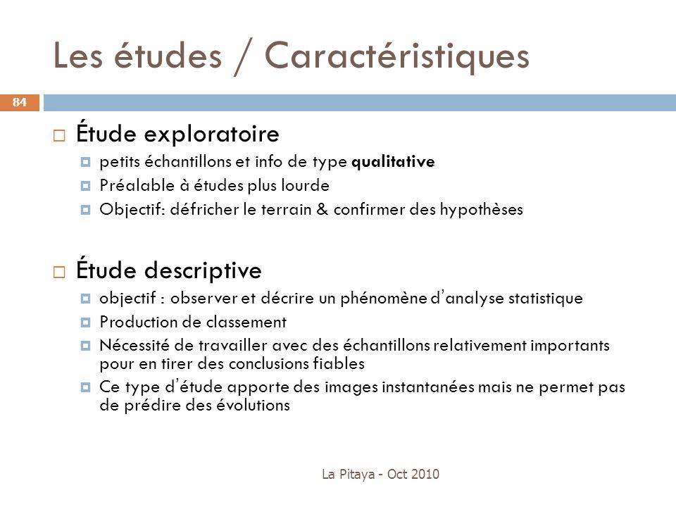 La Pitaya - Oct 2010 84 Étude exploratoire petits échantillons et info de type qualitative Préalable à études plus lourde Objectif: défricher le terra
