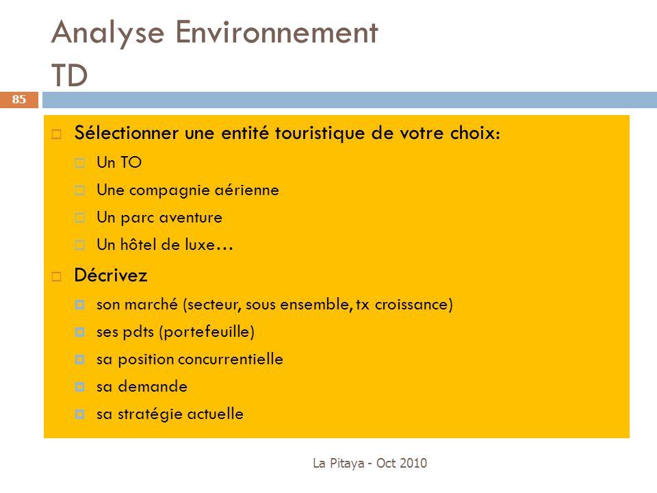 Analyse Environnement TD La Pitaya - Oct 2010 85 Sélectionner une entité touristique de votre choix: Un TO Une compagnie aérienne Un parc aventure Un