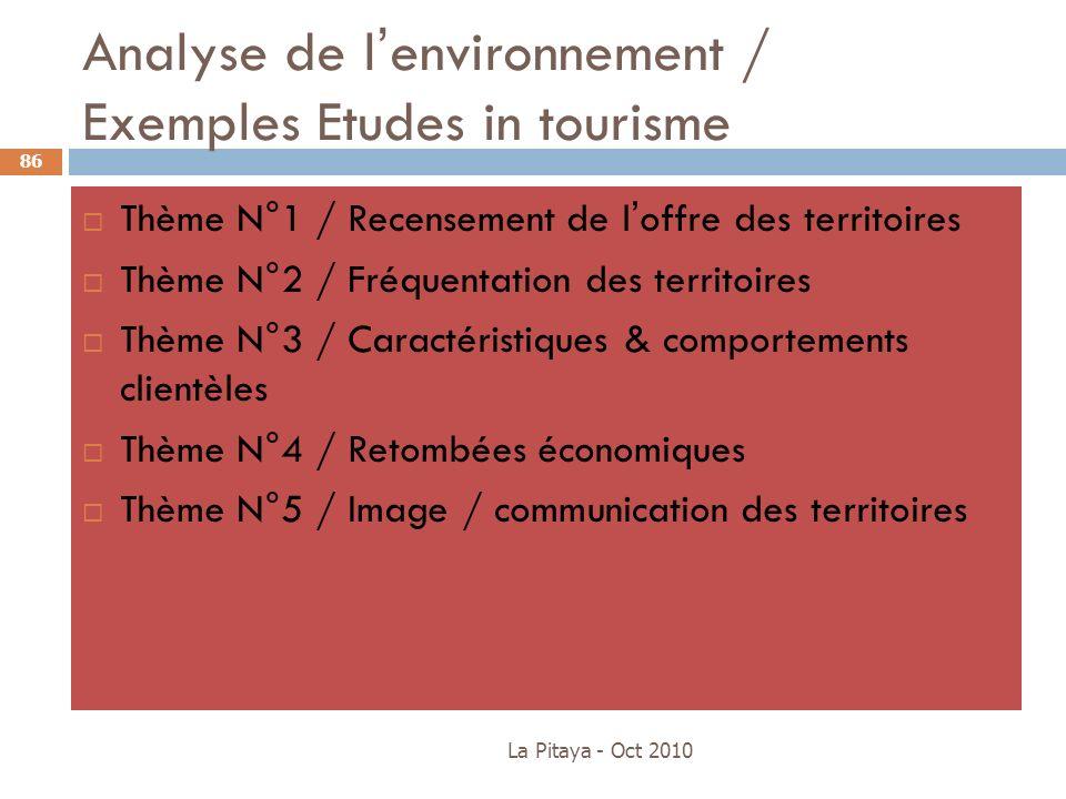 Analyse de lenvironnement / Exemples Etudes in tourisme La Pitaya - Oct 2010 86 Thème N°1 / Recensement de loffre des territoires Thème N°2 / Fréquent