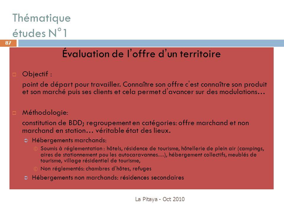 Thématique études N°1 La Pitaya - Oct 2010 87 Évaluation de loffre dun territoire Objectif : point de départ pour travailler. Connaître son offre cest