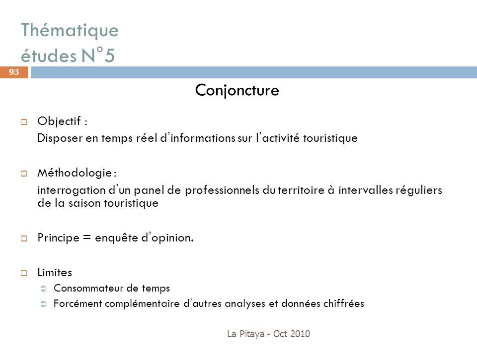 Thématique études N°5 La Pitaya - Oct 2010 93 Conjoncture Objectif : Disposer en temps réel dinformations sur lactivité touristique Méthodologie : int