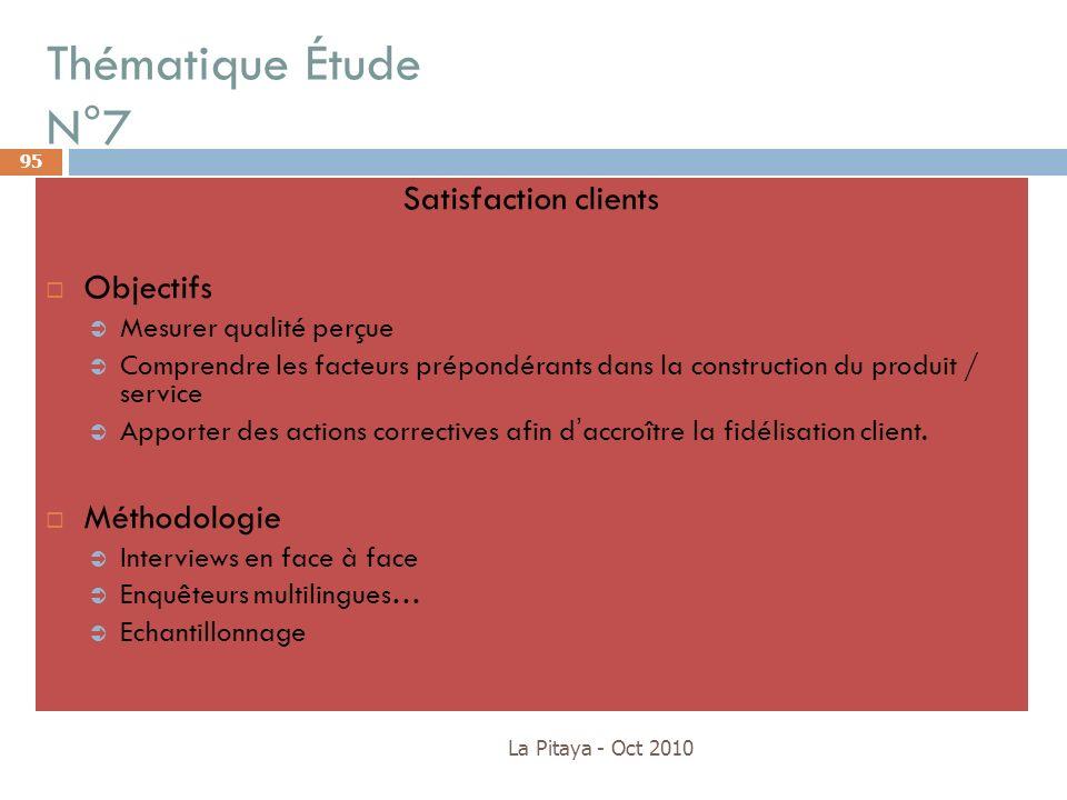 Thématique Étude N°7 La Pitaya - Oct 2010 95 Satisfaction clients Objectifs Mesurer qualité perçue Comprendre les facteurs prépondérants dans la const