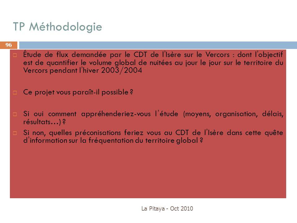 TP Méthodologie La Pitaya - Oct 2010 96 Étude de flux demandée par le CDT de lIsère sur le Vercors : dont lobjectif est de quantifier le volume global