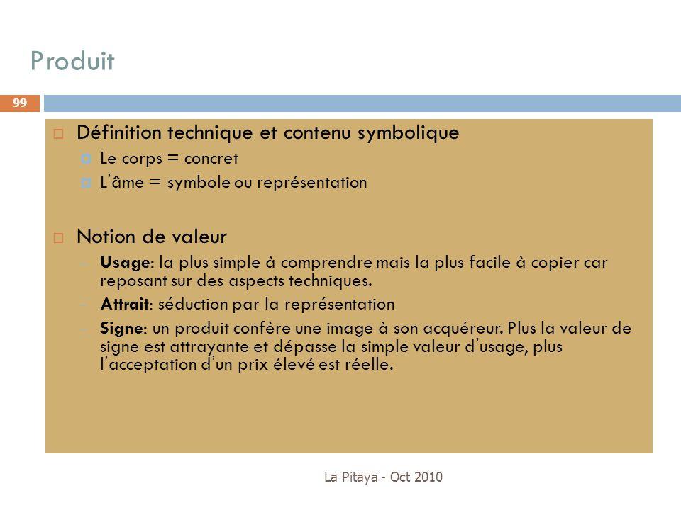 Produit La Pitaya - Oct 2010 99 Définition technique et contenu symbolique Le corps = concret Lâme = symbole ou représentation Notion de valeur – Usag