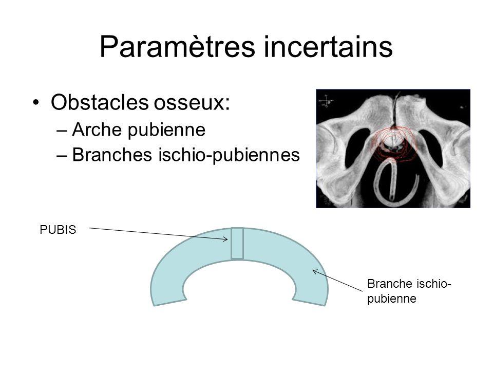 Paramètres incertains Obstacles osseux: –Arche pubienne –Branches ischio-pubiennes PUBIS Branche ischio- pubienne
