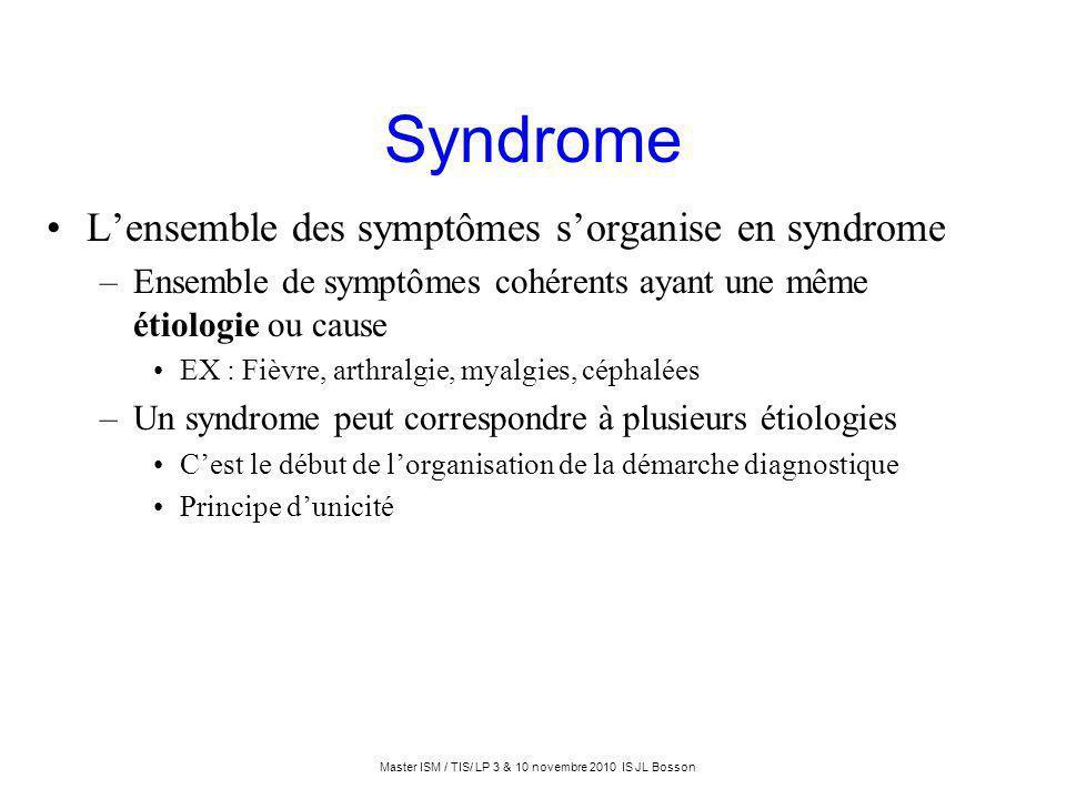 Syndrome Lensemble des symptômes sorganise en syndrome –Ensemble de symptômes cohérents ayant une même étiologie ou cause EX : Fièvre, arthralgie, mya