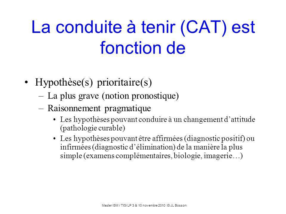 La conduite à tenir (CAT) est fonction de Hypothèse(s) prioritaire(s) –La plus grave (notion pronostique) –Raisonnement pragmatique Les hypothèses pou