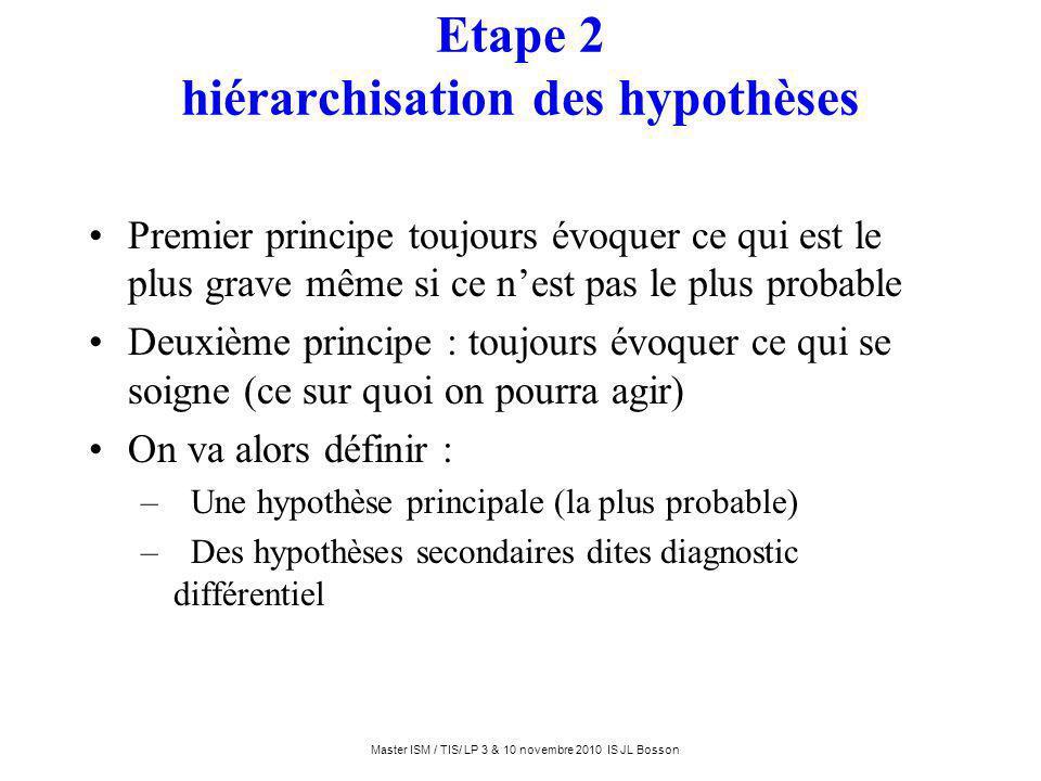 Etape 2 hiérarchisation des hypothèses Premier principe toujours évoquer ce qui est le plus grave même si ce nest pas le plus probable Deuxième princi