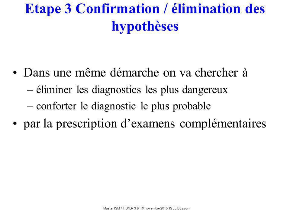Etape 3 Confirmation / élimination des hypothèses Dans une même démarche on va chercher à –éliminer les diagnostics les plus dangereux –conforter le d