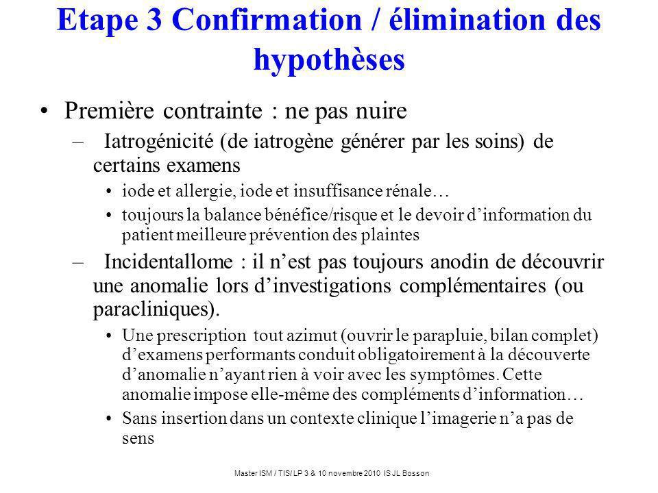 Etape 3 Confirmation / élimination des hypothèses Première contrainte : ne pas nuire – Iatrogénicité (de iatrogène générer par les soins) de certains