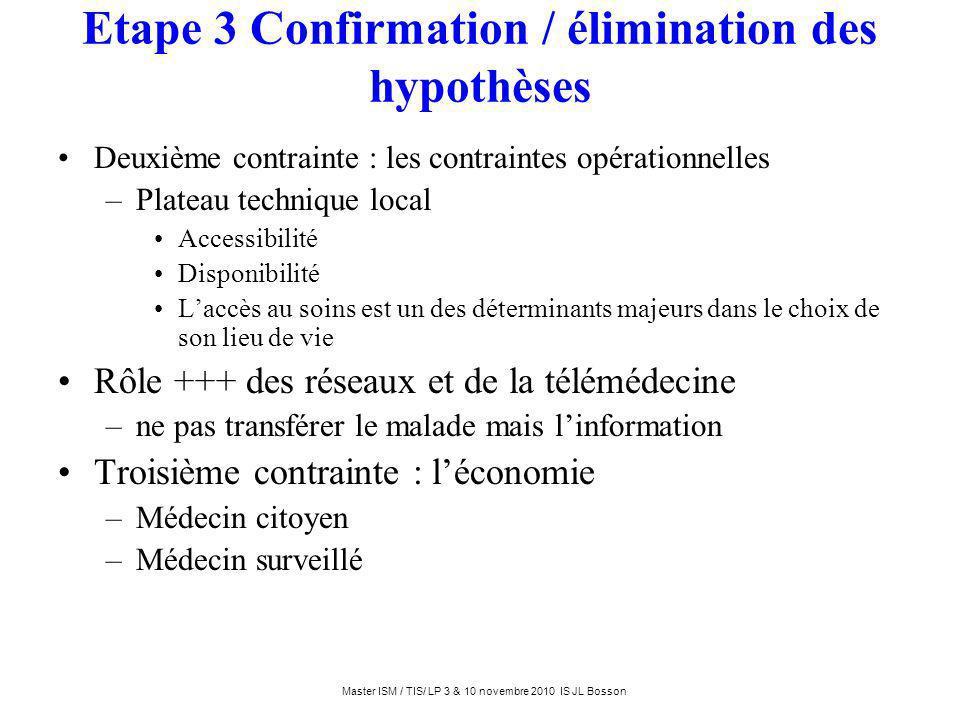 Etape 3 Confirmation / élimination des hypothèses Deuxième contrainte : les contraintes opérationnelles –Plateau technique local Accessibilité Disponi