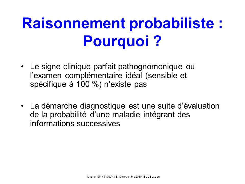 Raisonnement probabiliste : Pourquoi ? Le signe clinique parfait pathognomonique ou lexamen complémentaire idéal (sensible et spécifique à 100 %) nexi