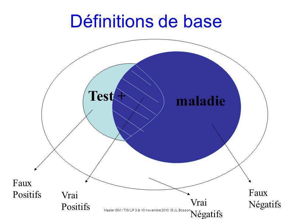 Définitions de base Test + maladie Faux Positifs Vrai Positifs Vrai Négatifs Faux Négatifs Master ISM / TIS/ LP 3 & 10 novembre 2010 IS JL Bosson