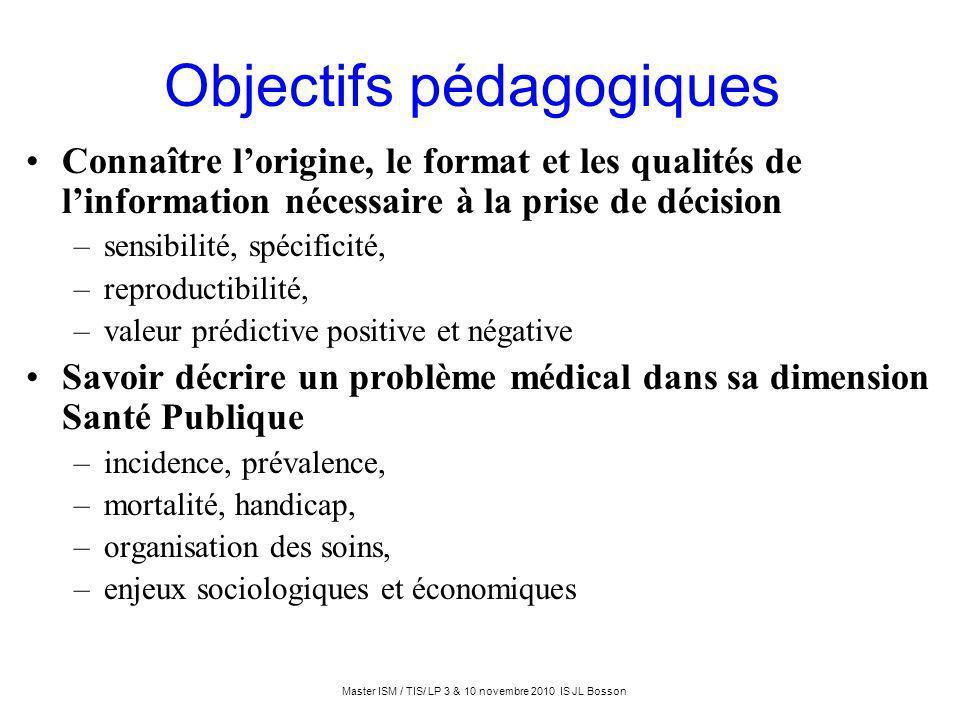 Objectifs pédagogiques Connaître lorigine, le format et les qualités de linformation nécessaire à la prise de décision –sensibilité, spécificité, –rep