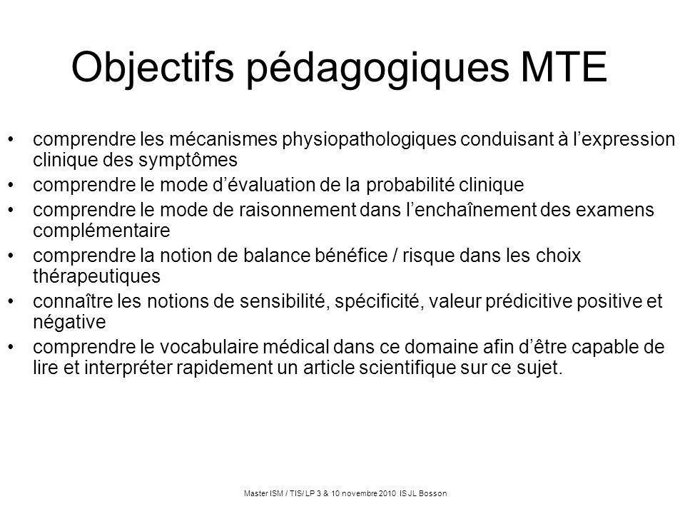 Objectifs pédagogiques MTE comprendre les mécanismes physiopathologiques conduisant à lexpression clinique des symptômes comprendre le mode dévaluatio