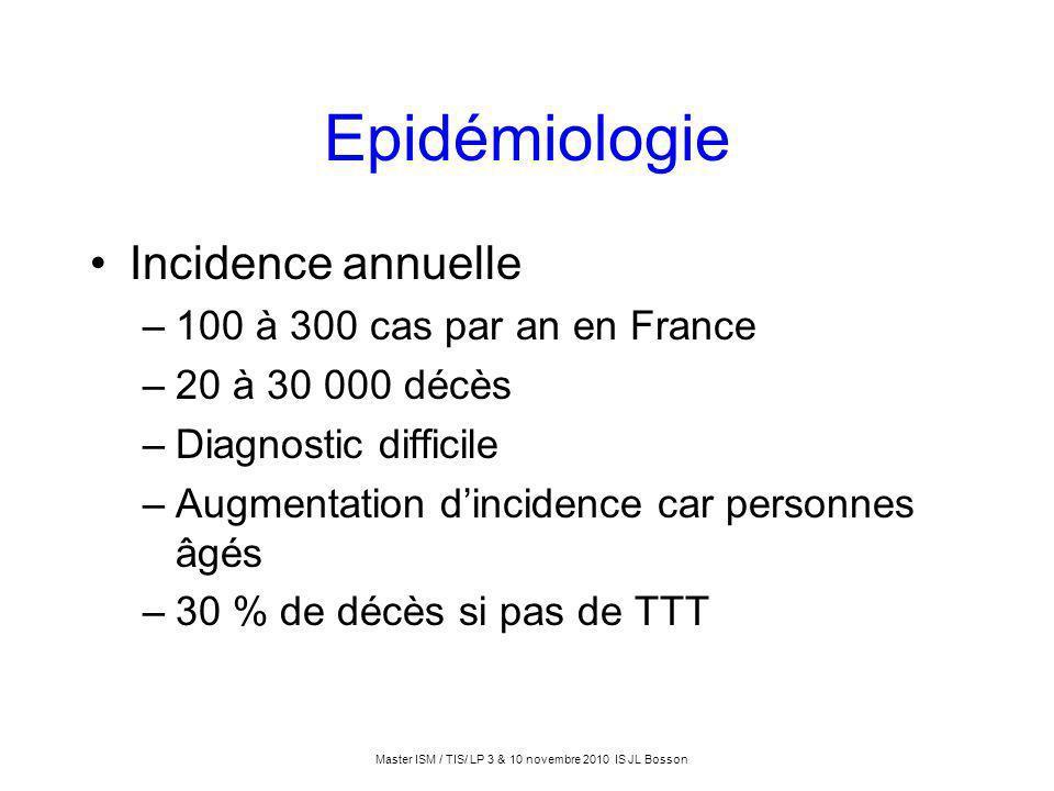 Epidémiologie Incidence annuelle –100 à 300 cas par an en France –20 à 30 000 décès –Diagnostic difficile –Augmentation dincidence car personnes âgés
