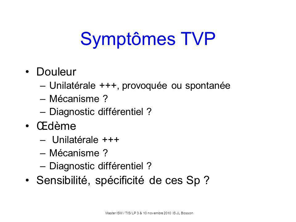 Symptômes TVP Douleur –Unilatérale +++, provoquée ou spontanée –Mécanisme ? –Diagnostic différentiel ? Œdème – Unilatérale +++ –Mécanisme ? –Diagnosti