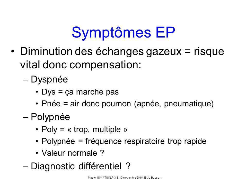 Symptômes EP Diminution des échanges gazeux = risque vital donc compensation: –Dyspnée Dys = ça marche pas Pnée = air donc poumon (apnée, pneumatique)