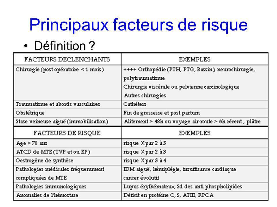 Master ISM / TIS/ LP Octobre 2009 IS JL Bosson Principaux facteurs de risque Définition ?