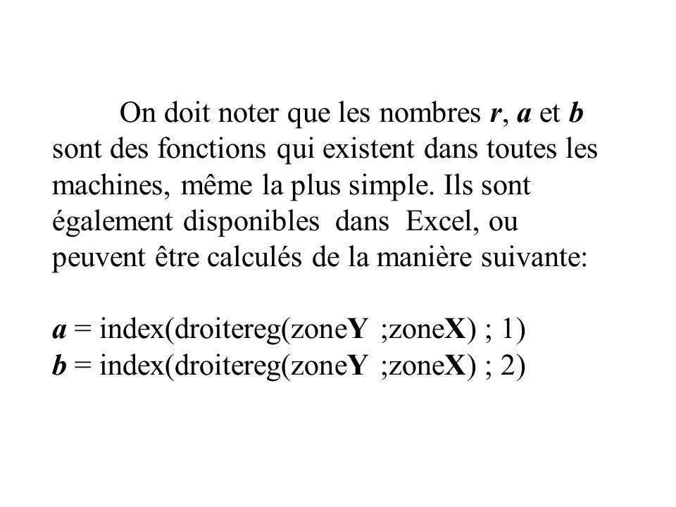 On doit noter que les nombres r, a et b sont des fonctions qui existent dans toutes les machines, même la plus simple. Ils sont également disponibles