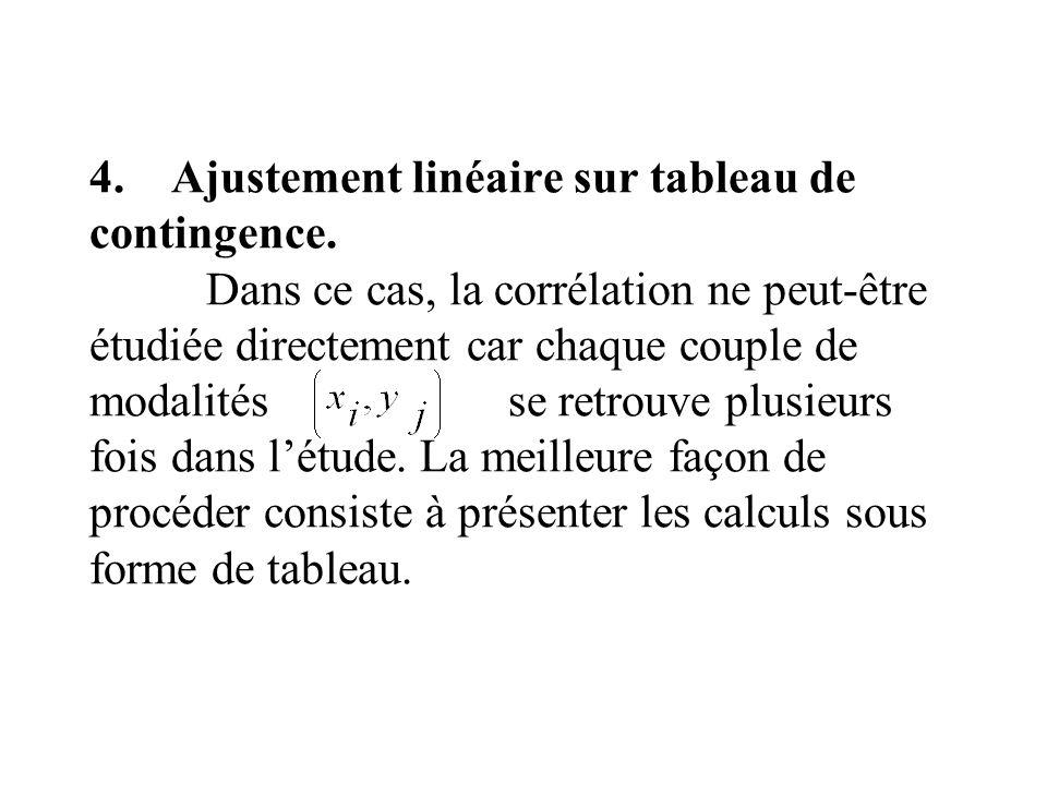 4. Ajustement linéaire sur tableau de contingence. Dans ce cas, la corrélation ne peut-être étudiée directement car chaque couple de modalités se retr