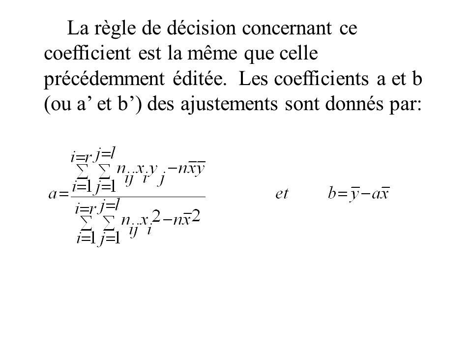 La règle de décision concernant ce coefficient est la même que celle précédemment éditée. Les coefficients a et b (ou a et b) des ajustements sont don