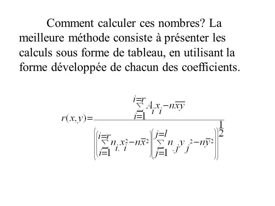 Comment calculer ces nombres? La meilleure méthode consiste à présenter les calculs sous forme de tableau, en utilisant la forme développée de chacun