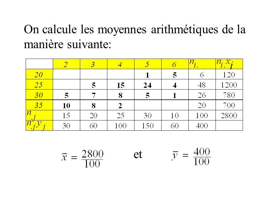 On calcule les moyennes arithmétiques de la manière suivante: et