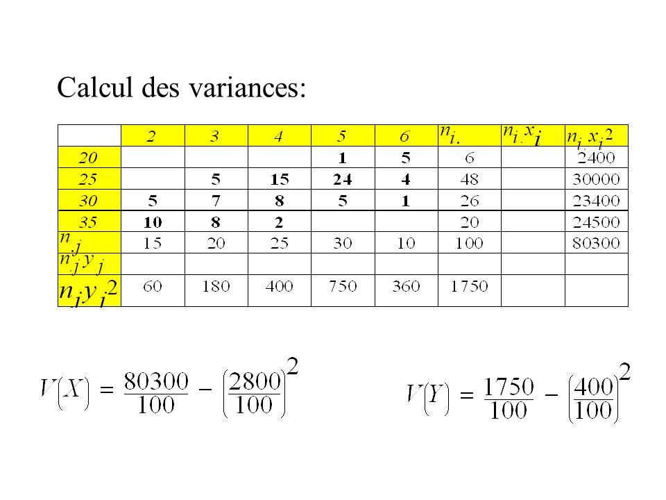 Calcul des variances:
