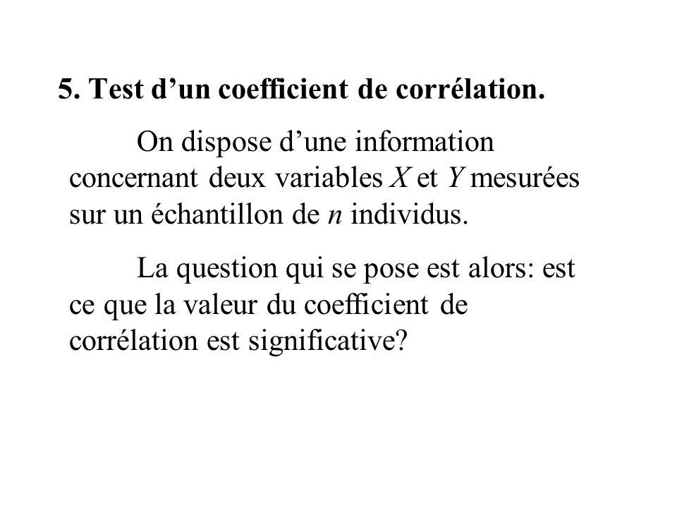 5. Test dun coefficient de corrélation. On dispose dune information concernant deux variables X et Y mesurées sur un échantillon de n individus. La qu