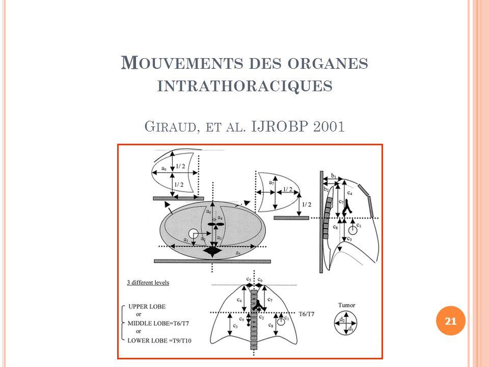 M OUVEMENTS DES ORGANES INTRATHORACIQUES G IRAUD, ET AL. IJROBP 2001 21