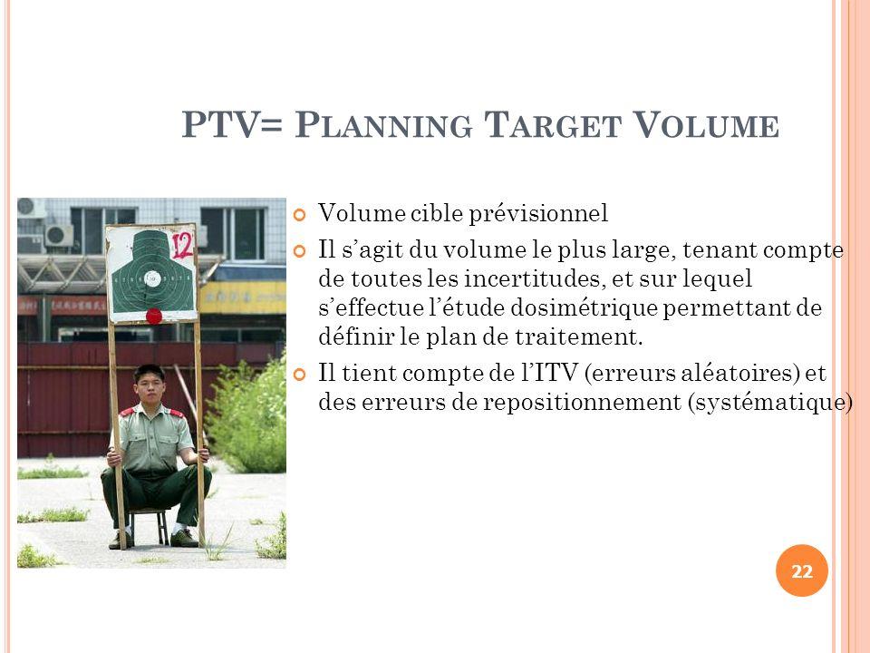 PTV= P LANNING T ARGET V OLUME Volume cible prévisionnel Il sagit du volume le plus large, tenant compte de toutes les incertitudes, et sur lequel sef