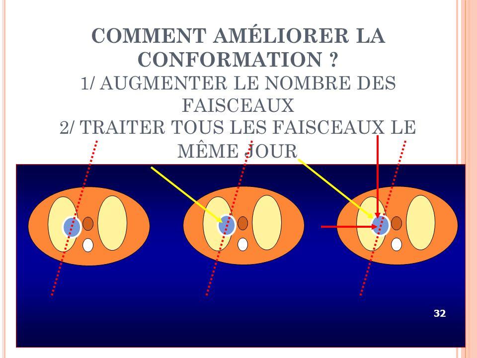 COMMENT AMÉLIORER LA CONFORMATION ? 1/ AUGMENTER LE NOMBRE DES FAISCEAUX 2/ TRAITER TOUS LES FAISCEAUX LE MÊME JOUR PTV 32
